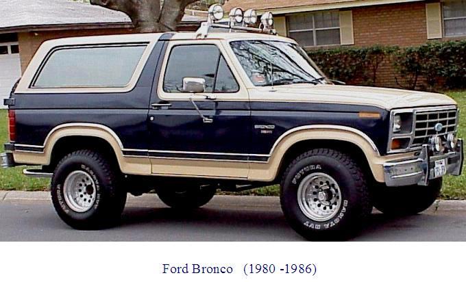 "Ford Explorer 1980 >> Фотоальбом ""Ford Bronco"" (1980 -1986)"